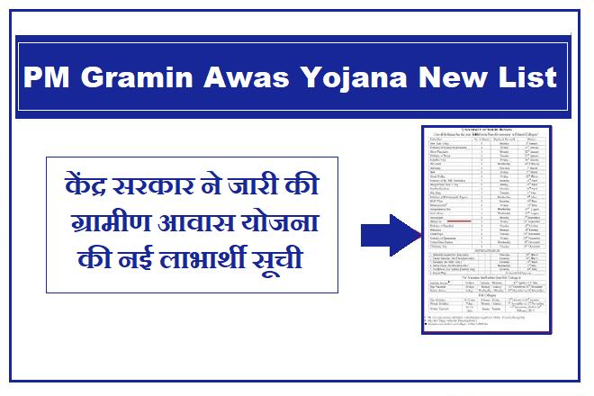 PM Gramin Awas Yojana New List