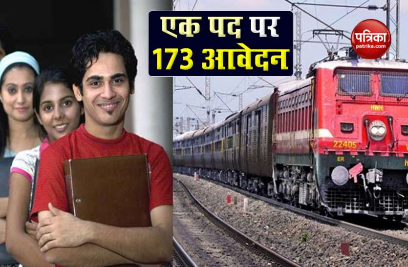 173 people applied for one post for railway jobs, online test to be held on December 15