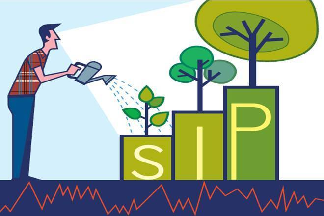 Retirement Planning, systematic investment plan, SIP, Do SIP at Right Age, retirement planning with SIP, mutual fund, invest in mutual fund, inflation, what will be your household monthly expenses, select best fund for SIP, how to do SIP, how to select best mutual fund, inflation increase, how much amount you have to needed at retirement