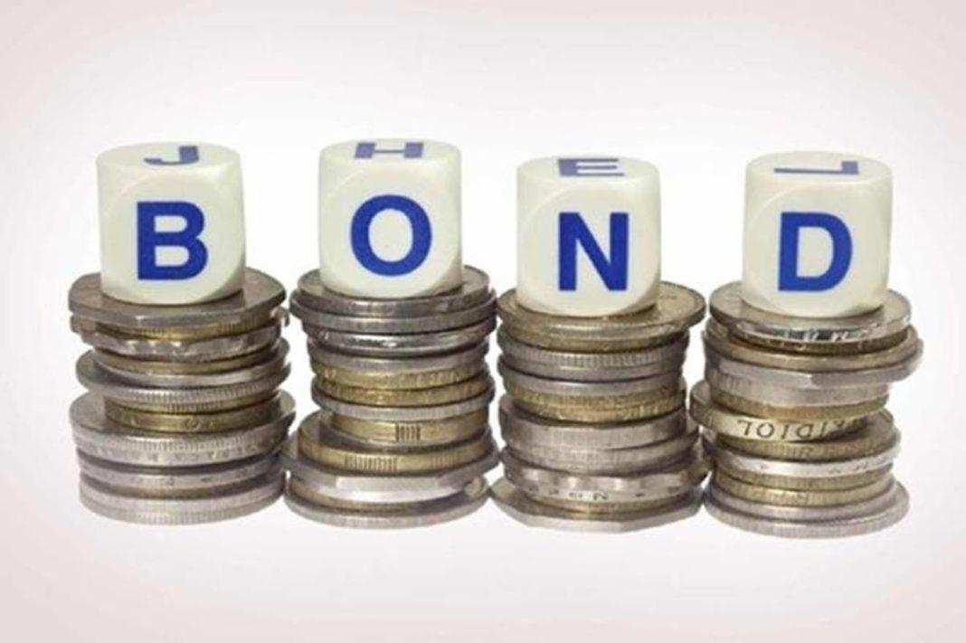 Zero Coupon Bonds: Zero Coupon Bonds issue at a discount, investors get fixed returns