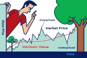 Stock Tips : Money is raining from midcap and small cap stocks, but invest carefully - there is a dangerous turn ahead